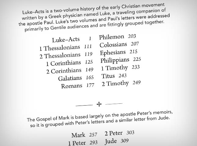 Immerse Bible table of contents showing re-ordered books of the Bible